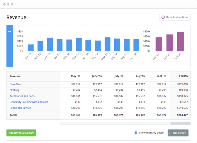 How Liveplan Makes Your Business Financials Sections Easy