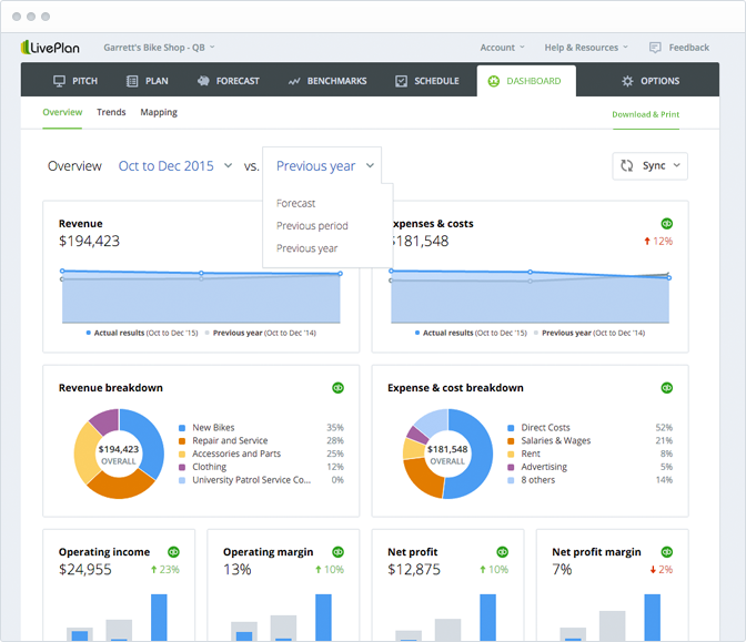 Business Dashboards to Power Your Growth | LivePlan