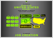 Infographic SMB impact on the US Economy